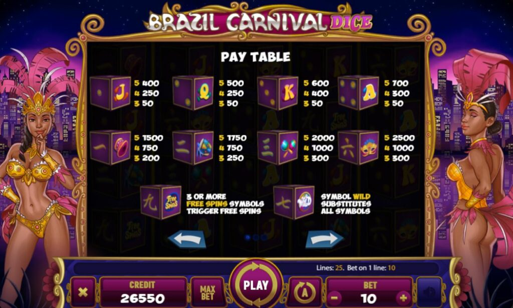 Supergame and Mancala Gaming present Brazil Carnival Dice - Brazil Carnival Dice pay table