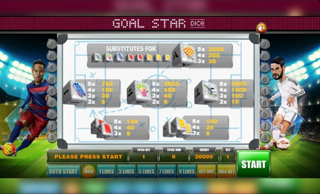 Supergame and Mancala Gaming present Goal Star Dice - Goal Star Dice pay table