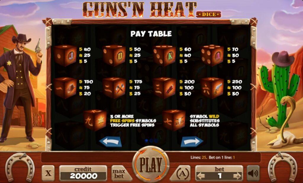 Supergame et Mancala Gaming présentent Guns'n Heat Dice - Guns'n Heat pay table
