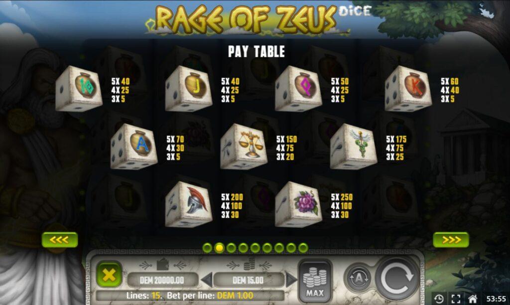 Supergame en Mancala Gaming presenteren Rage of Zeus Dice - Rage of Zeus Pay table