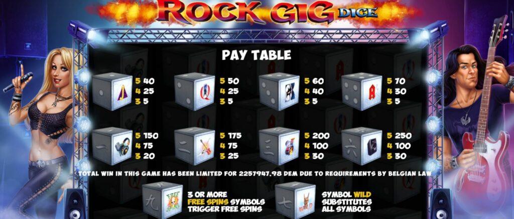 Supergame et Mancala Gaming présentent Rock Gig Dice - Macala Gaming - Rock Gig Dice Pay table
