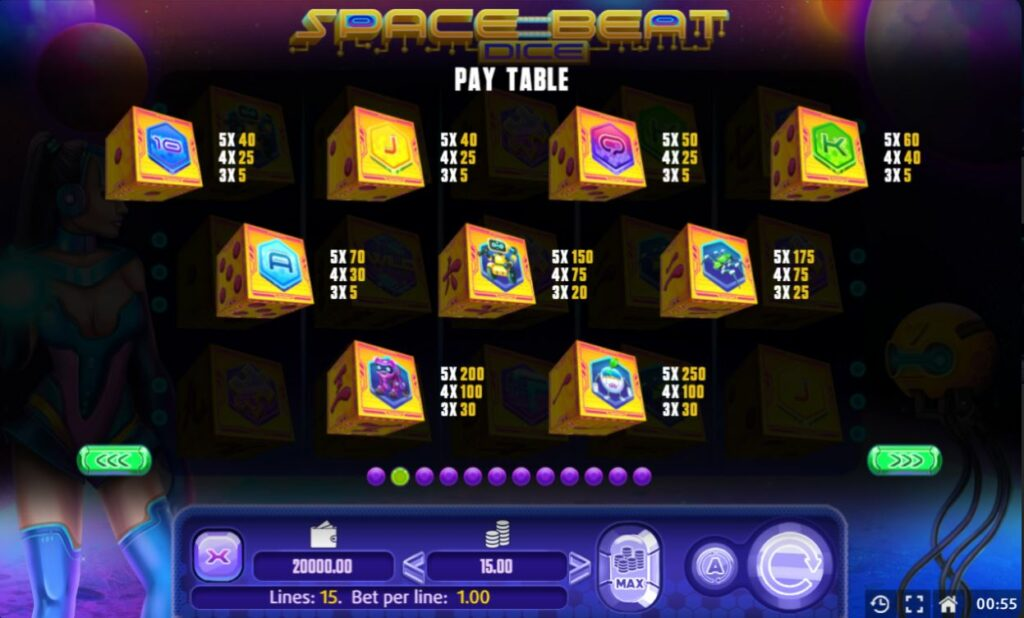 Supergame en Mancala Gaming presenteren Space Beat Dice - Space Beat Dice pay table