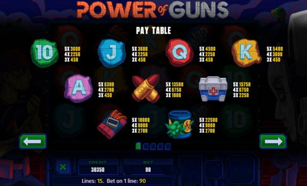 Supergame en Mancala Gaming presenteren Power of Guns Dice - Power of Guns Dice - Pay Table