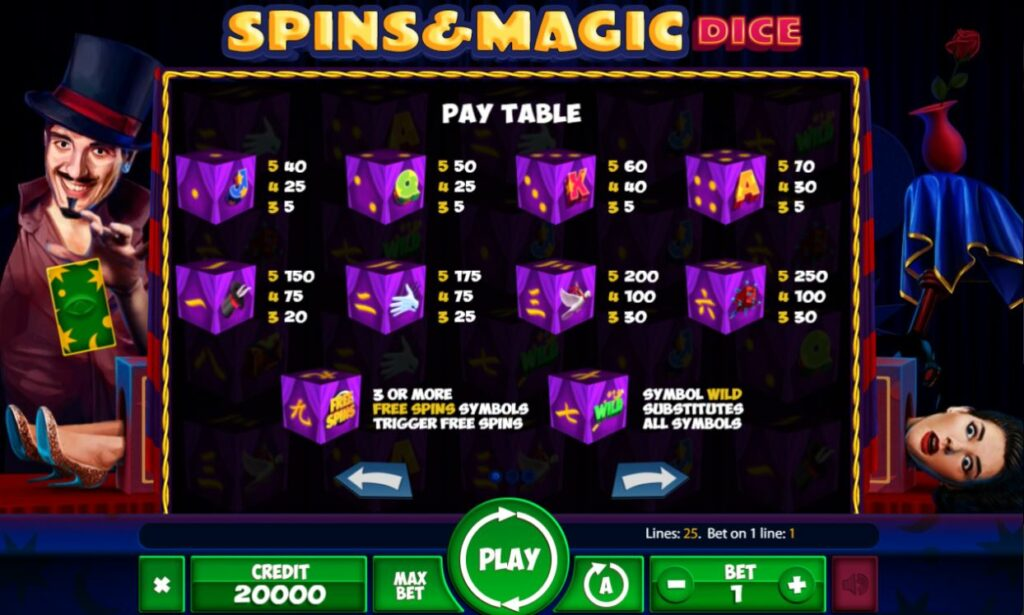 Supergame en Mancala Gaming presenteren Spins&Magic Dice - Spins&Magic Dice - Pay table