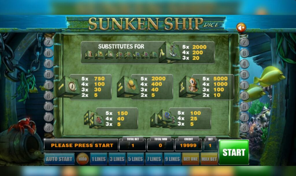 Supergame and Mancala Gaming present Sunken Ship Dice - Sunken Ship Dice - Pay table